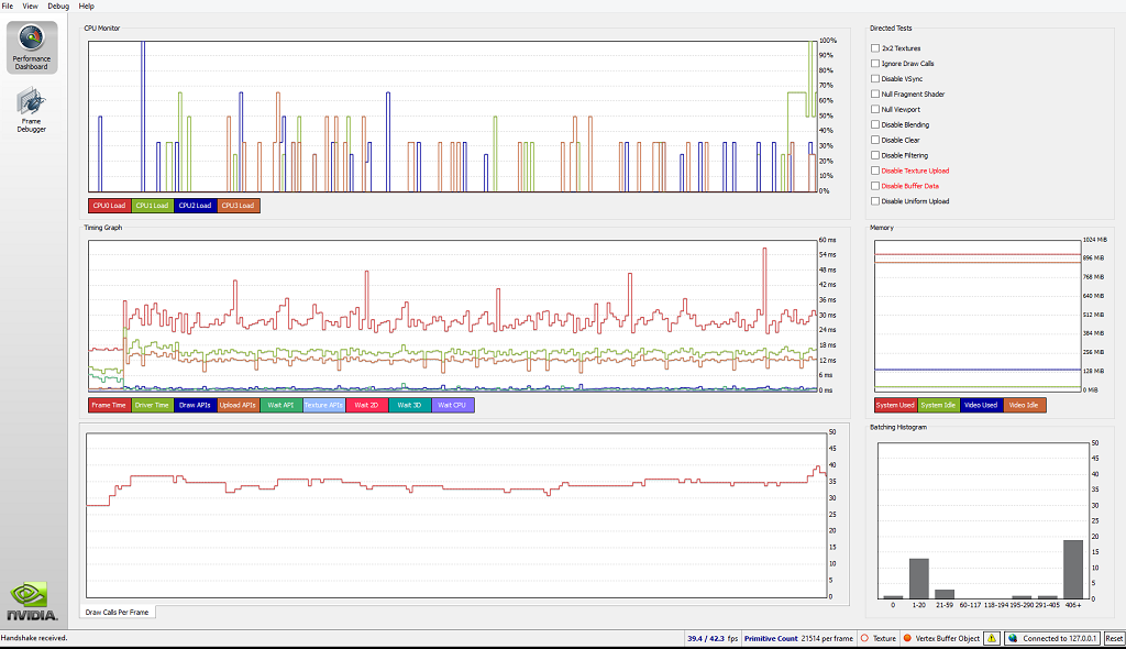Developing on Tegra and not using perfHUD ES is like eating a french dip sandwich with no sandwich.